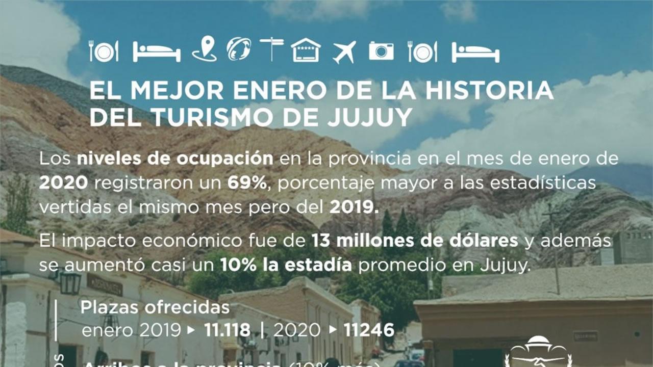 Jujuy: El mejor enero en la historia del turismo en la Provincia